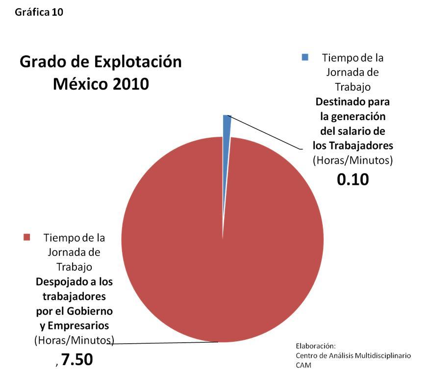 grafica10