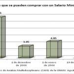 grafico13a